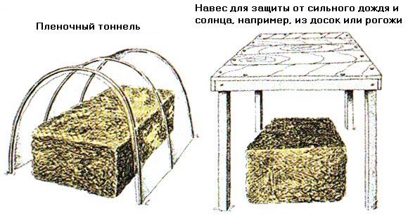 Способи захисту солом'яних 6рікетов від дощу